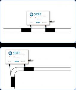 installation produits SPAT TFX