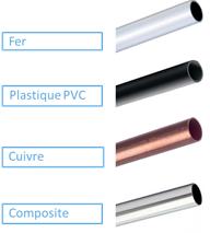 type de tuyaux pour produits SPAT